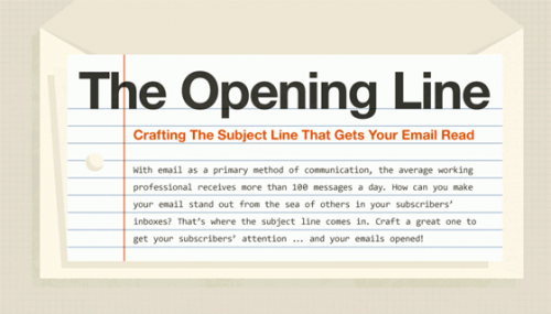how to write email subject lines that get opened